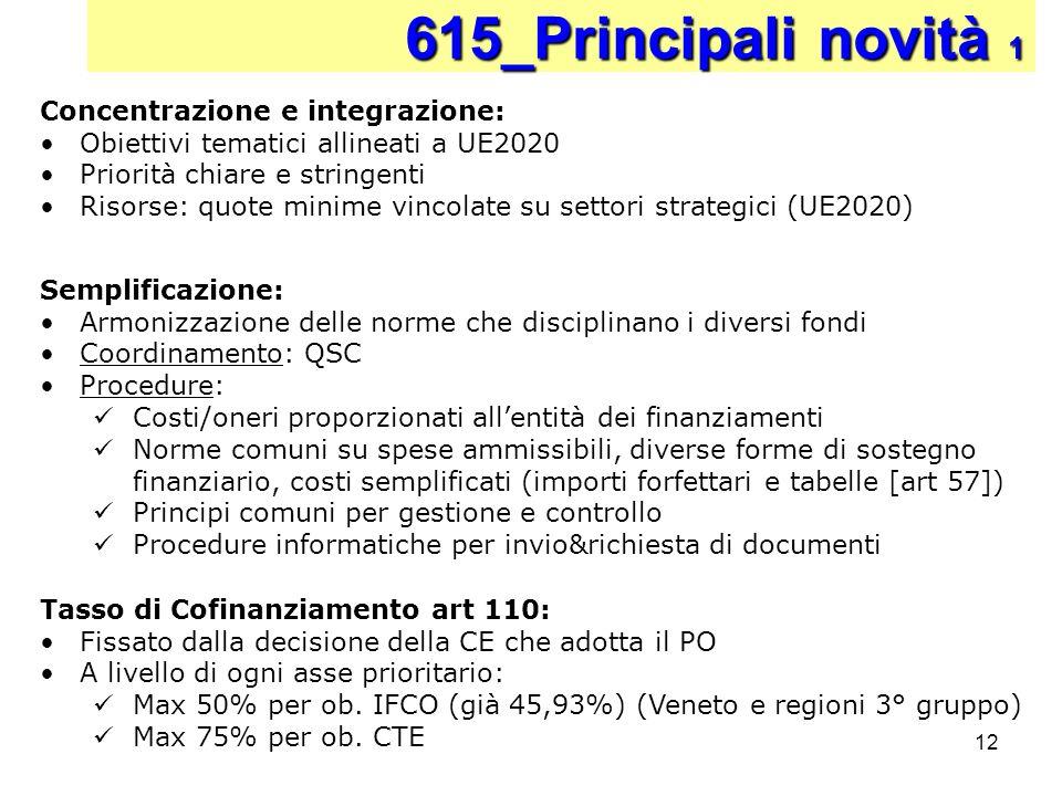 12 615_Principali novità 1 Concentrazione e integrazione: Obiettivi tematici allineati a UE2020 Priorità chiare e stringenti Risorse: quote minime vin