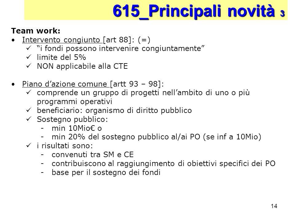 14 615_Principali novità 3 Team work: Intervento congiunto [art 88]: (=) i fondi possono intervenire congiuntamente limite del 5% NON applicabile alla
