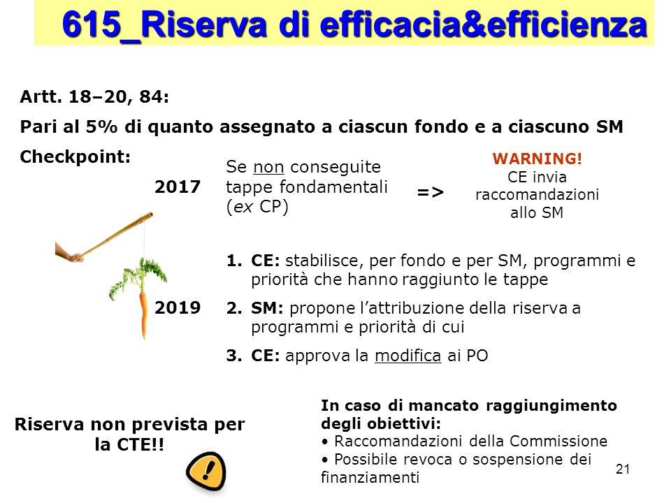 21 615_Riserva di efficacia&efficienza Artt. 18–20, 84: Pari al 5% di quanto assegnato a ciascun fondo e a ciascuno SM Checkpoint: 2017 2019 Se non co
