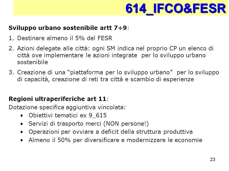 23614_IFCO&FESR Sviluppo urbano sostenibile artt 7÷9: 1.Destinare almeno il 5% del FESR 2.Azioni delegate alle città: ogni SM indica nel proprio CP un