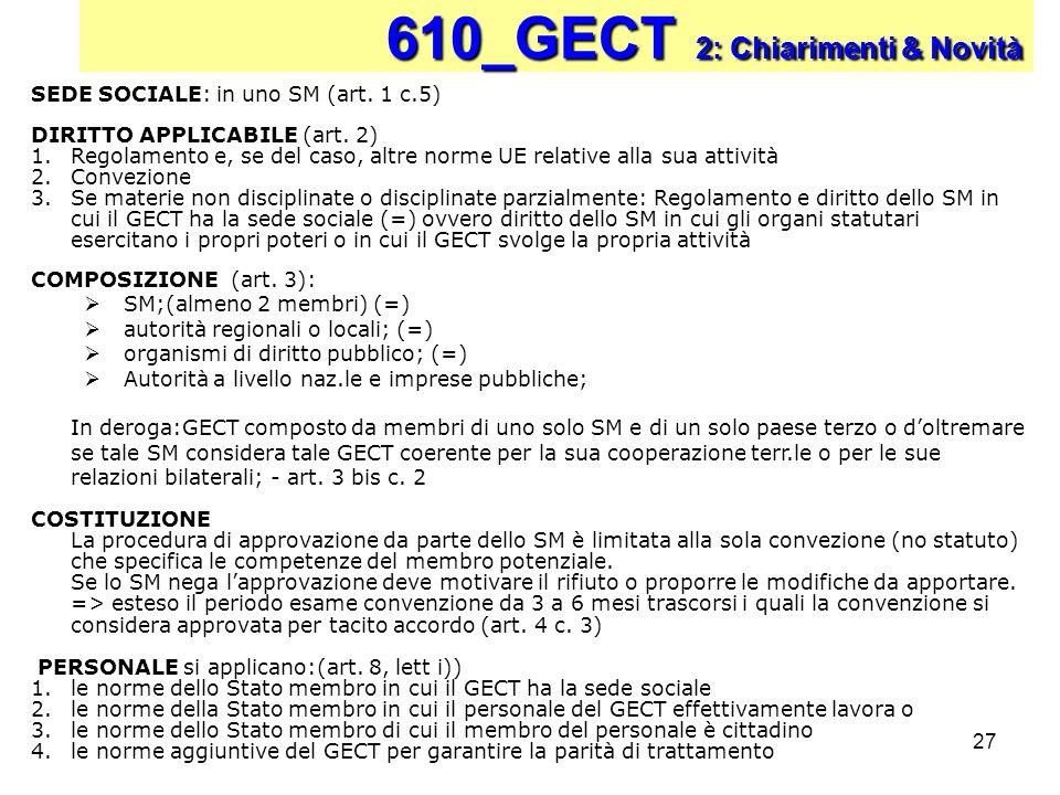 27 610_GECT 2: Chiarimenti & Novità SEDE SOCIALE: in uno SM (art. 1 c.5) DIRITTO APPLICABILE (art. 2) 1.Regolamento e, se del caso, altre norme UE rel