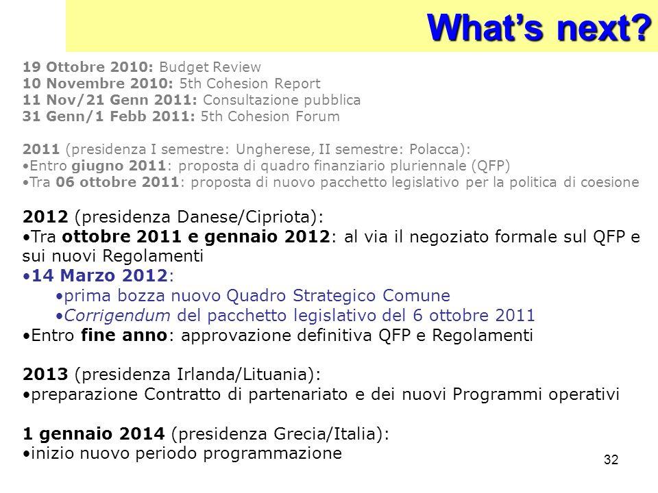 32 19 Ottobre 2010: Budget Review 10 Novembre 2010: 5th Cohesion Report 11 Nov/21 Genn 2011: Consultazione pubblica 31 Genn/1 Febb 2011: 5th Cohesion
