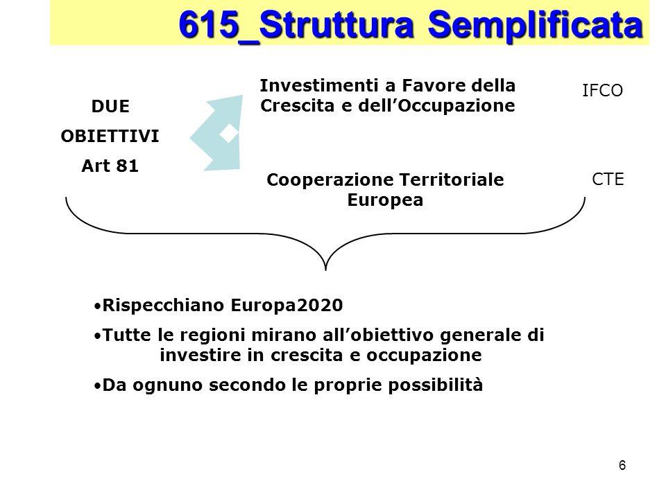 6 615_Struttura Semplificata DUE OBIETTIVI Art 81 Investimenti a Favore della Crescita e dellOccupazione Cooperazione Territoriale Europea Rispecchian