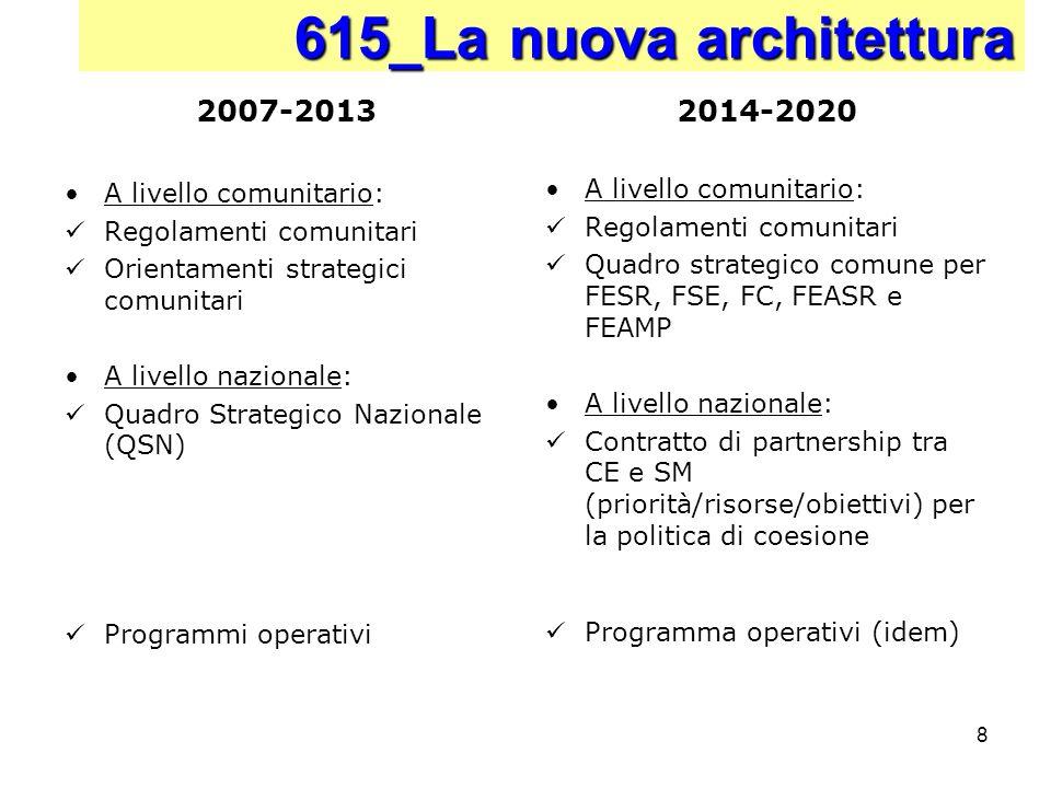 8 2007-2013 A livello comunitario: Regolamenti comunitari Orientamenti strategici comunitari A livello nazionale: Quadro Strategico Nazionale (QSN) Pr