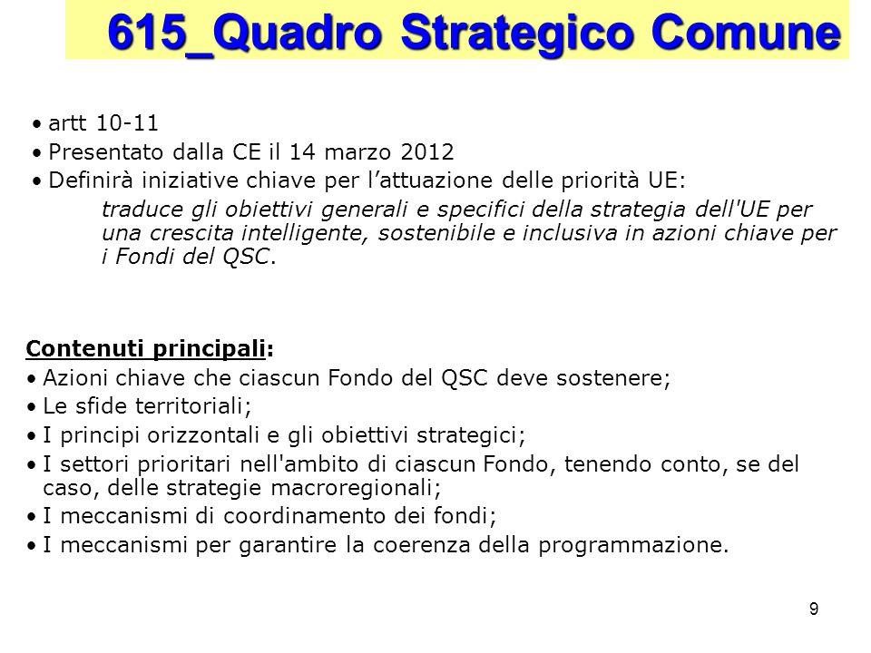 9 615_Quadro Strategico Comune artt 10-11 Presentato dalla CE il 14 marzo 2012 Definirà iniziative chiave per lattuazione delle priorità UE: traduce g