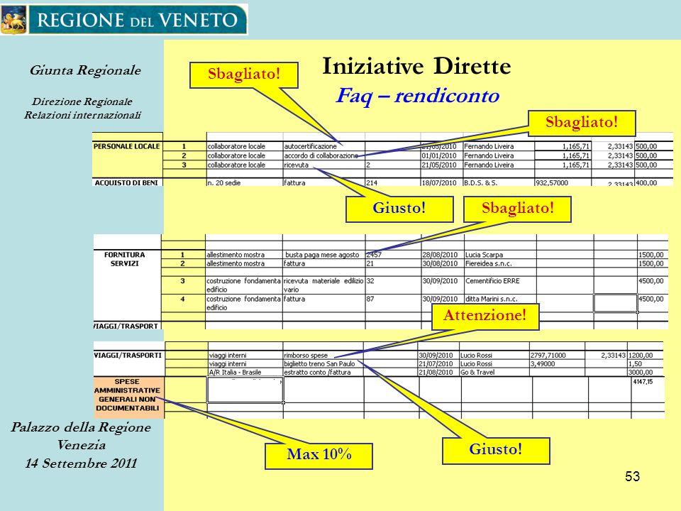 Giunta Regionale Direzione Regionale Relazioni internazionali Palazzo della Regione Venezia 14 Settembre 2011 53 Sbagliato.