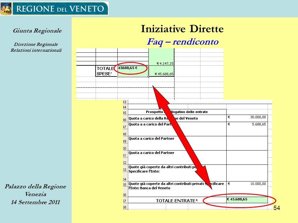 Giunta Regionale Direzione Regionale Relazioni internazionali Palazzo della Regione Venezia 14 Settembre 2011 54 Iniziative Dirette Faq – rendiconto.