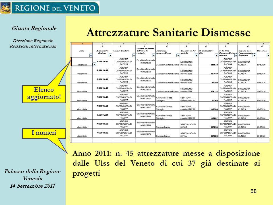 Giunta Regionale Direzione Regionale Relazioni internazionali Palazzo della Regione Venezia 14 Settembre 2011 58 Attrezzature Sanitarie Dismesse Anno 2011: n.