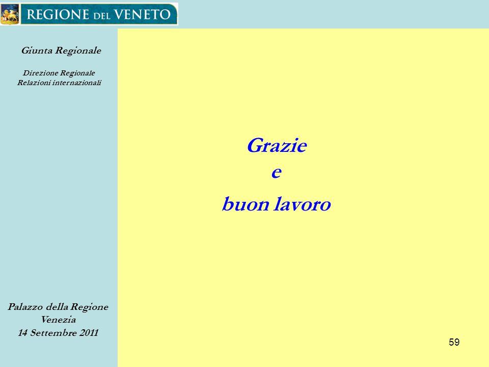 Giunta Regionale Direzione Regionale Relazioni internazionali Palazzo della Regione Venezia 14 Settembre 2011 59 Grazie e buon lavoro