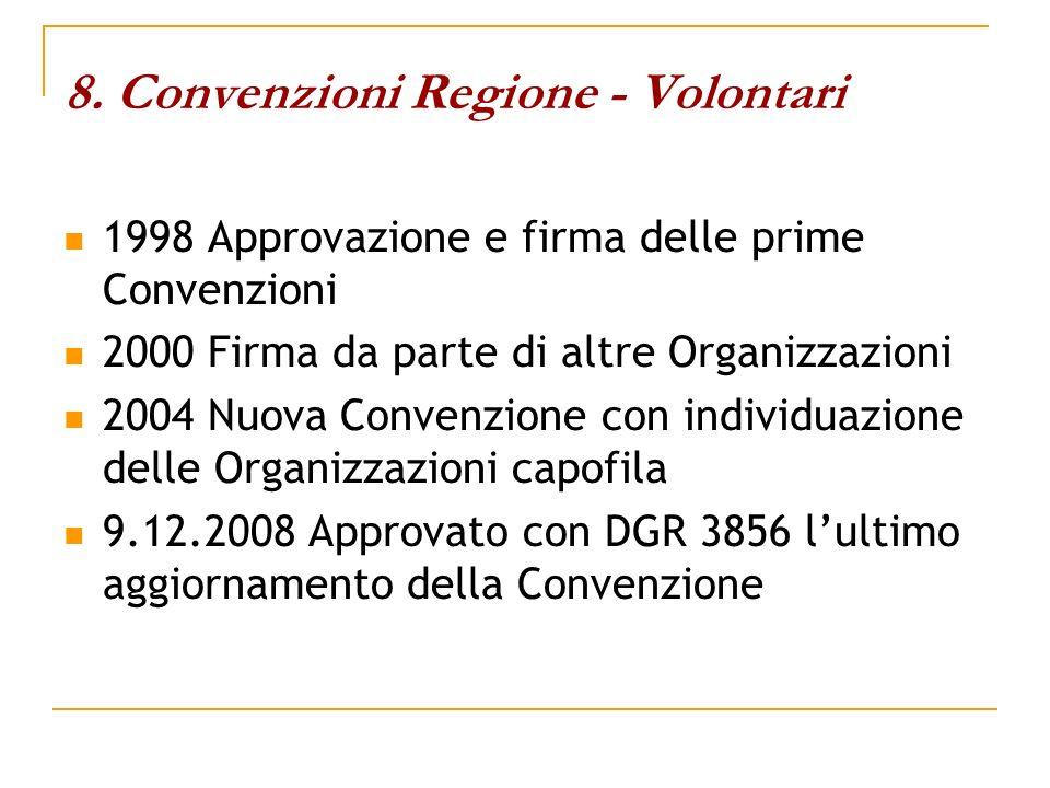 8. Convenzioni Regione - Volontari 1998 Approvazione e firma delle prime Convenzioni 2000 Firma da parte di altre Organizzazioni 2004 Nuova Convenzion