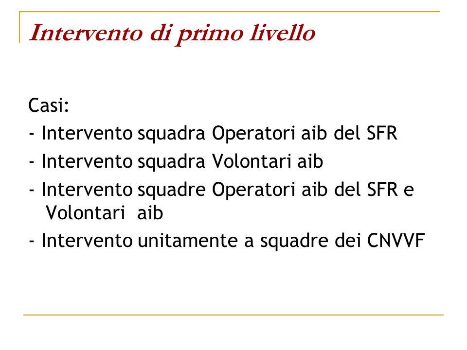 Intervento di primo livello Casi: - Intervento squadra Operatori aib del SFR - Intervento squadra Volontari aib - Intervento squadre Operatori aib del