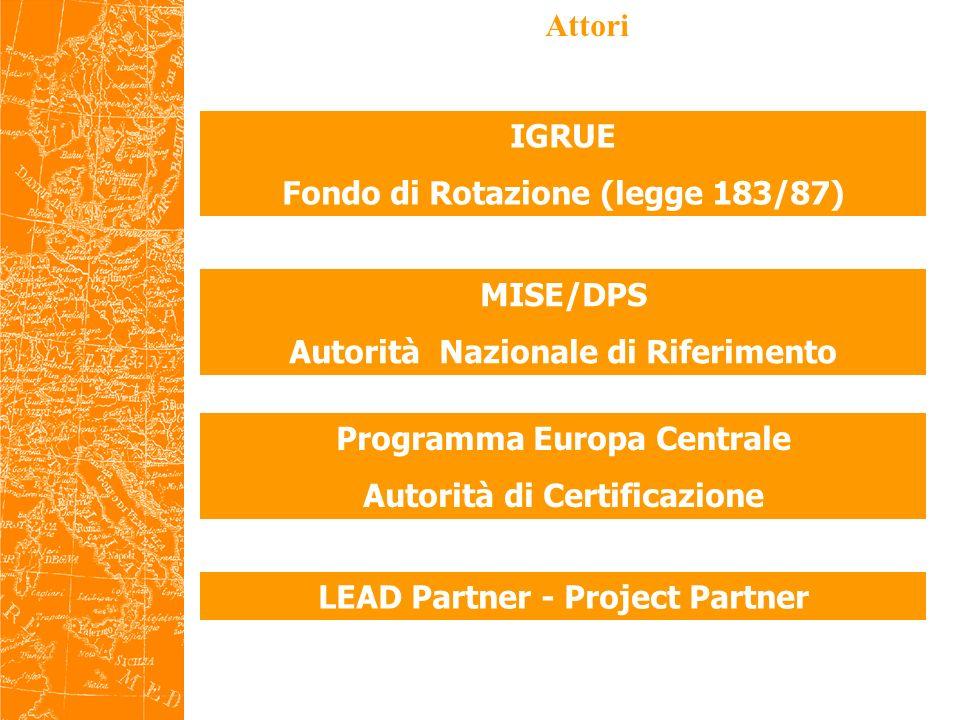 Attori IGRUE Fondo di Rotazione (legge 183/87) MISE/DPS Autorità Nazionale di Riferimento Programma Europa Centrale Autorità di Certificazione LEAD Partner - Project Partner