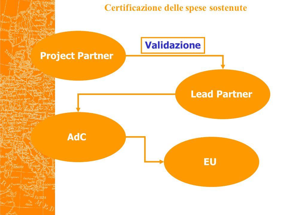 Certificazione delle spese sostenute Project PartnerLead PartnerAdCEU Validazione