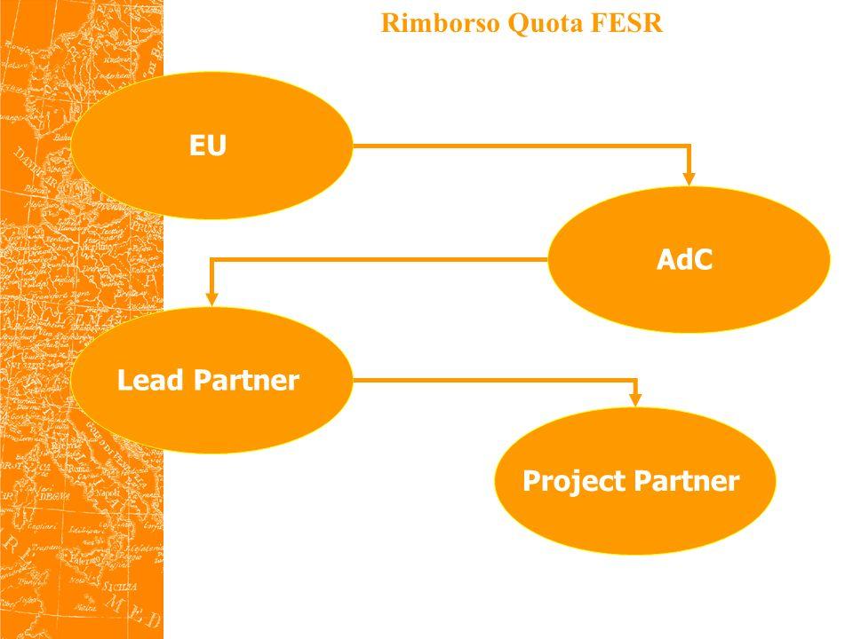 Rimborso Quota Nazionale Italia 1 Project PartnerMISE DPS Comunica lavvenuta acquisizione del contributo FESR Formula la richiesta di pagamento del corrispondente cofinanziamento nazionale