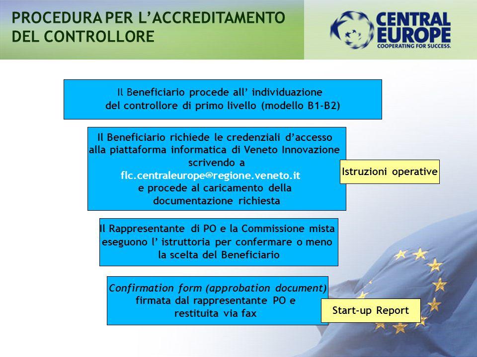 Il Beneficiario procede all individuazione del controllore di primo livello (modello B1-B2) Il Rappresentante di PO e la Commissione mista eseguono l