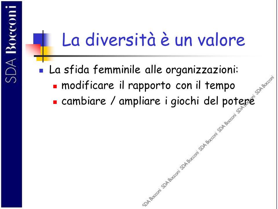 La diversità è un valore La sfida femminile alle organizzazioni: modificare il rapporto con il tempo cambiare / ampliare i giochi del potere