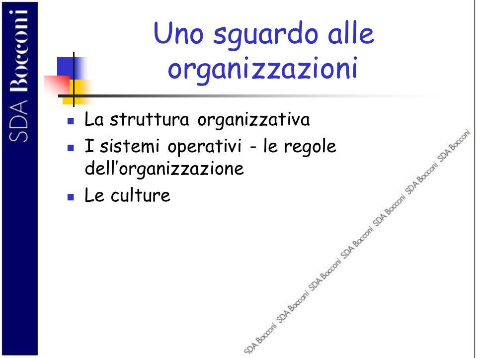 Uno sguardo alle organizzazioni La struttura organizzativa I sistemi operativi - le regole dellorganizzazione Le culture