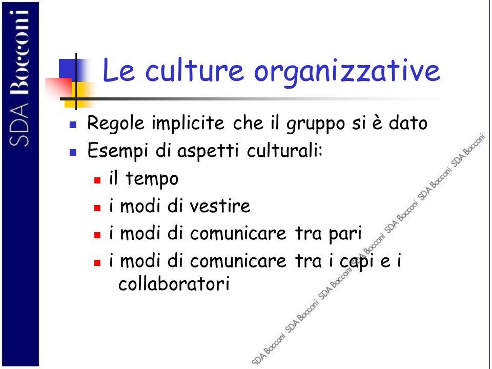 Le culture organizzative Regole implicite che il gruppo si è dato Esempi di aspetti culturali: il tempo i modi di vestire i modi di comunicare tra par