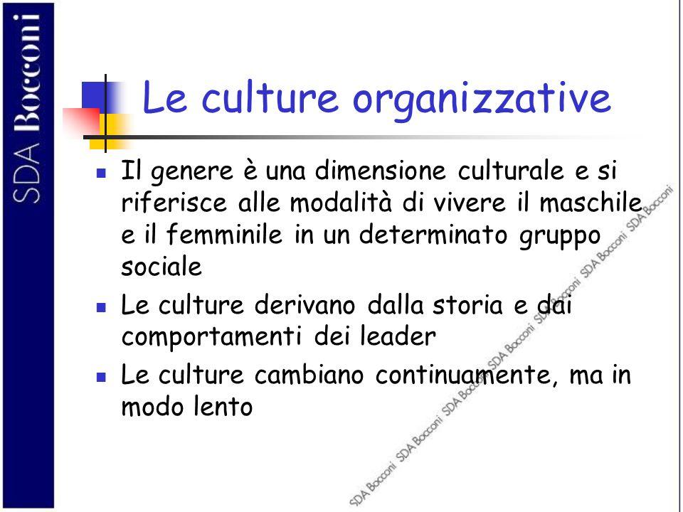 Le culture organizzative Il genere è una dimensione culturale e si riferisce alle modalità di vivere il maschile e il femminile in un determinato grup