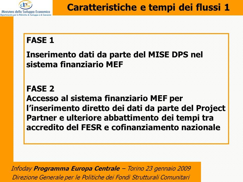 Direzione Generale per le Politiche dei Fondi Strutturali Comunitari Infoday Programma Europa Centrale – Torino 23 gennaio 2009 Caratteristiche e tempi dei flussi 1 FASE 1 Inserimento dati da parte del MISE DPS nel sistema finanziario MEF FASE 2 Accesso al sistema finanziario MEF per linserimento diretto dei dati da parte del Project Partner e ulteriore abbattimento dei tempi tra accredito del FESR e cofinanziamento nazionale