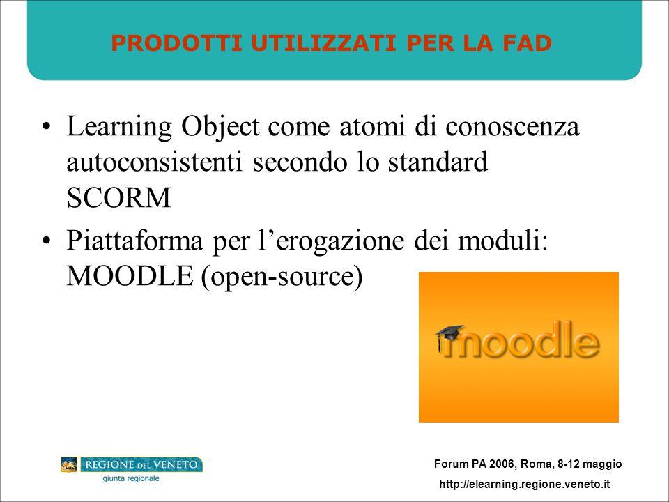 Forum PA 2006, Roma, 8-12 maggio http://elearning.regione.veneto.it Learning Object come atomi di conoscenza autoconsistenti secondo lo standard SCORM Piattaforma per lerogazione dei moduli: MOODLE (open-source) PRODOTTI UTILIZZATI PER LA FAD
