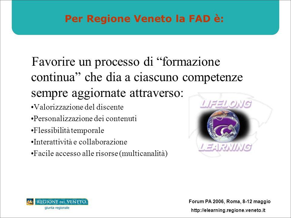 Forum PA 2006, Roma, 8-12 maggio http://elearning.regione.veneto.it Favorire un processo di formazione continua che dia a ciascuno competenze sempre aggiornate attraverso: Valorizzazione del discente Personalizzazione dei contenuti Flessibilità temporale Interattività e collaborazione Facile accesso alle risorse (multicanalità) Per Regione Veneto la FAD è: