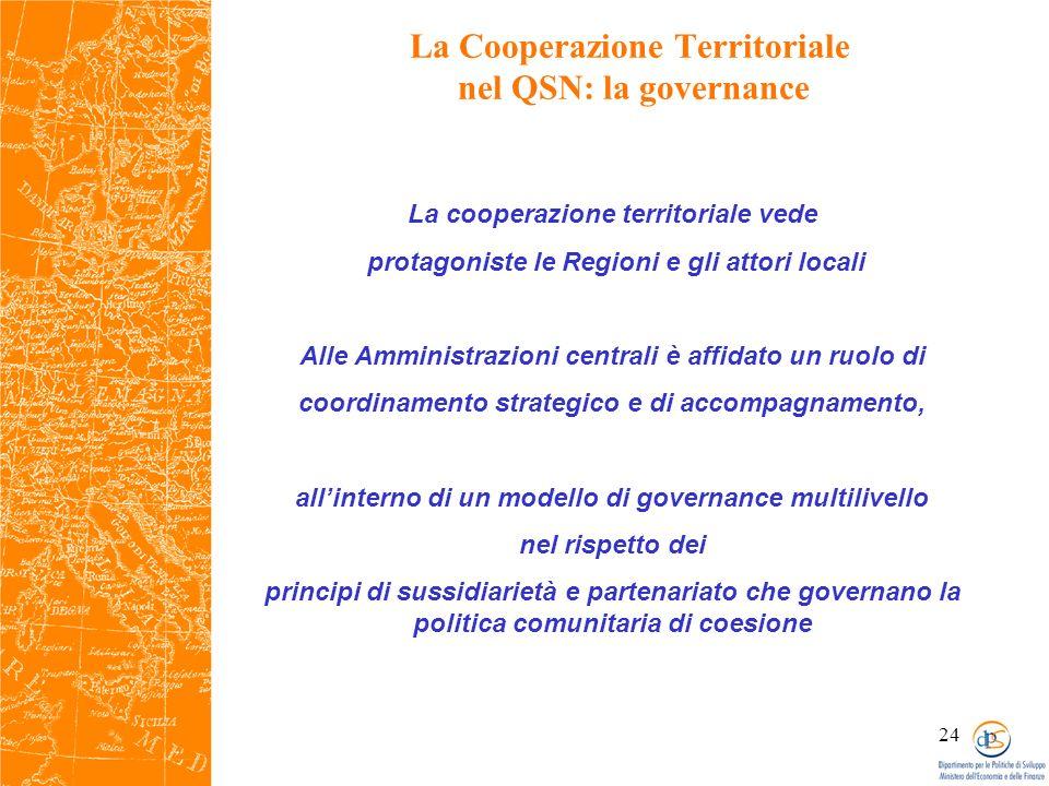 24 La Cooperazione Territoriale nel QSN: la governance La cooperazione territoriale vede protagoniste le Regioni e gli attori locali Alle Amministrazioni centrali è affidato un ruolo di coordinamento strategico e di accompagnamento, allinterno di un modello di governance multilivello nel rispetto dei principi di sussidiarietà e partenariato che governano la politica comunitaria di coesione