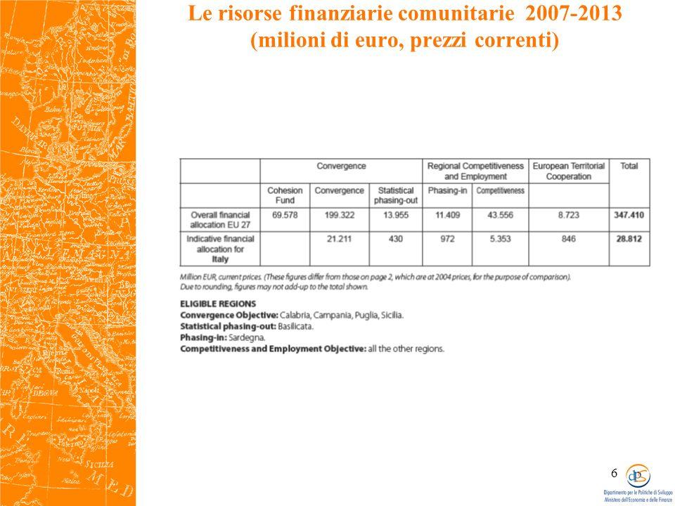 6 Le risorse finanziarie comunitarie 2007-2013 (milioni di euro, prezzi correnti)