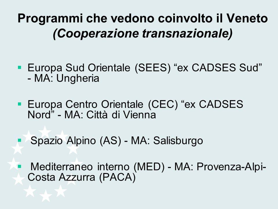 Programmi che vedono coinvolto il Veneto (Cooperazione transnazionale) Europa Sud Orientale (SEES) ex CADSES Sud - MA: Ungheria Europa Centro Oriental