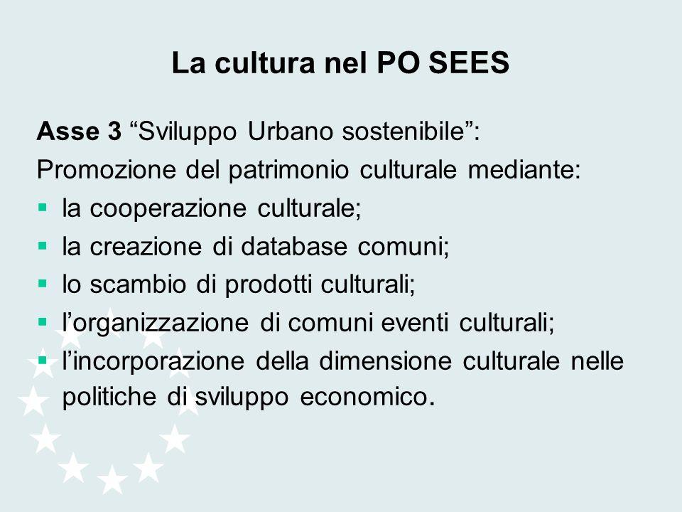 La cultura nel PO SEES Asse 3 Sviluppo Urbano sostenibile: Promozione del patrimonio culturale mediante: la cooperazione culturale; la creazione di da