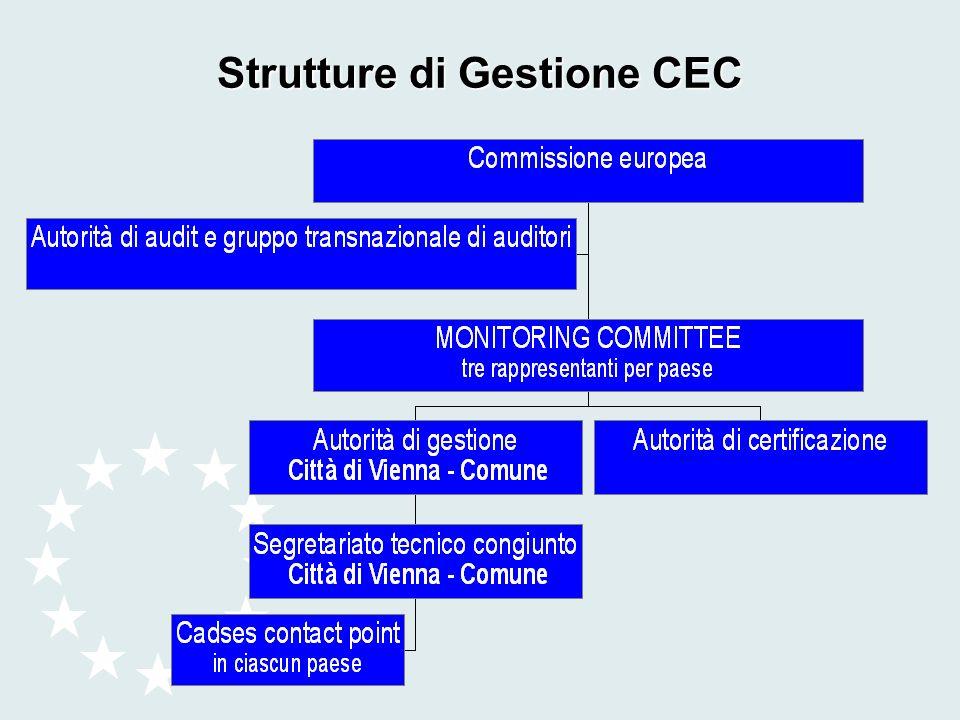 Strutture di Gestione CEC