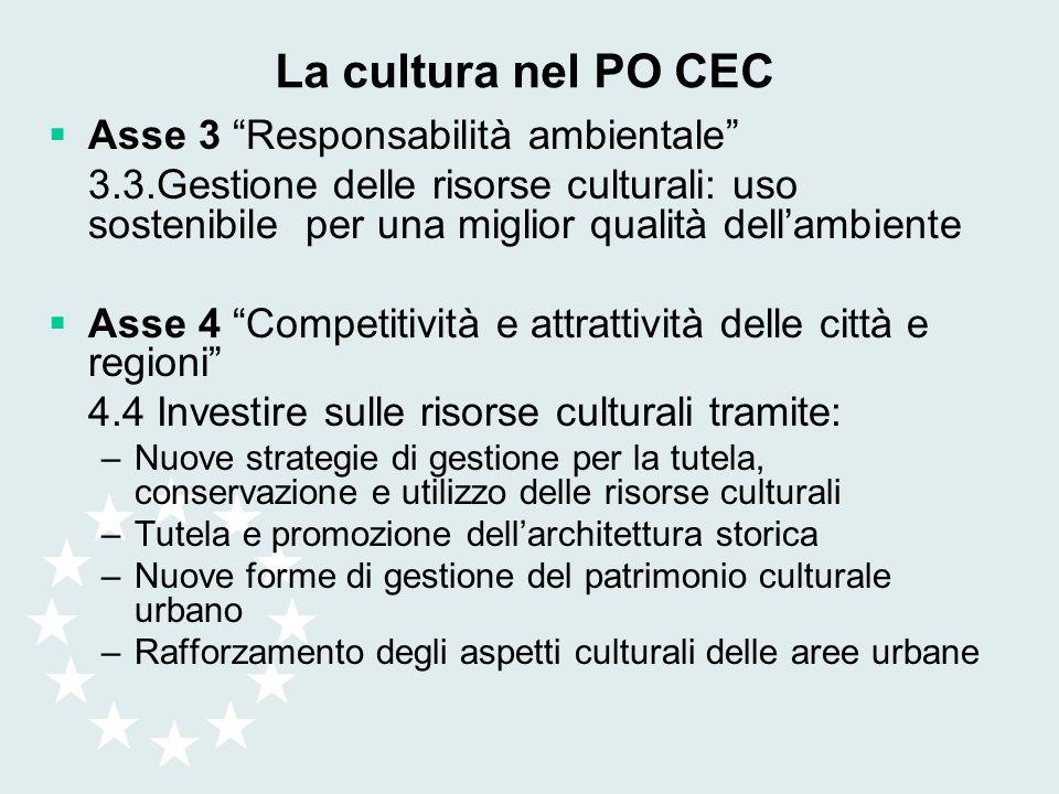 La cultura nel PO CEC Asse 3 Responsabilità ambientale 3.3.Gestione delle risorse culturali: uso sostenibile per una miglior qualità dellambiente Asse