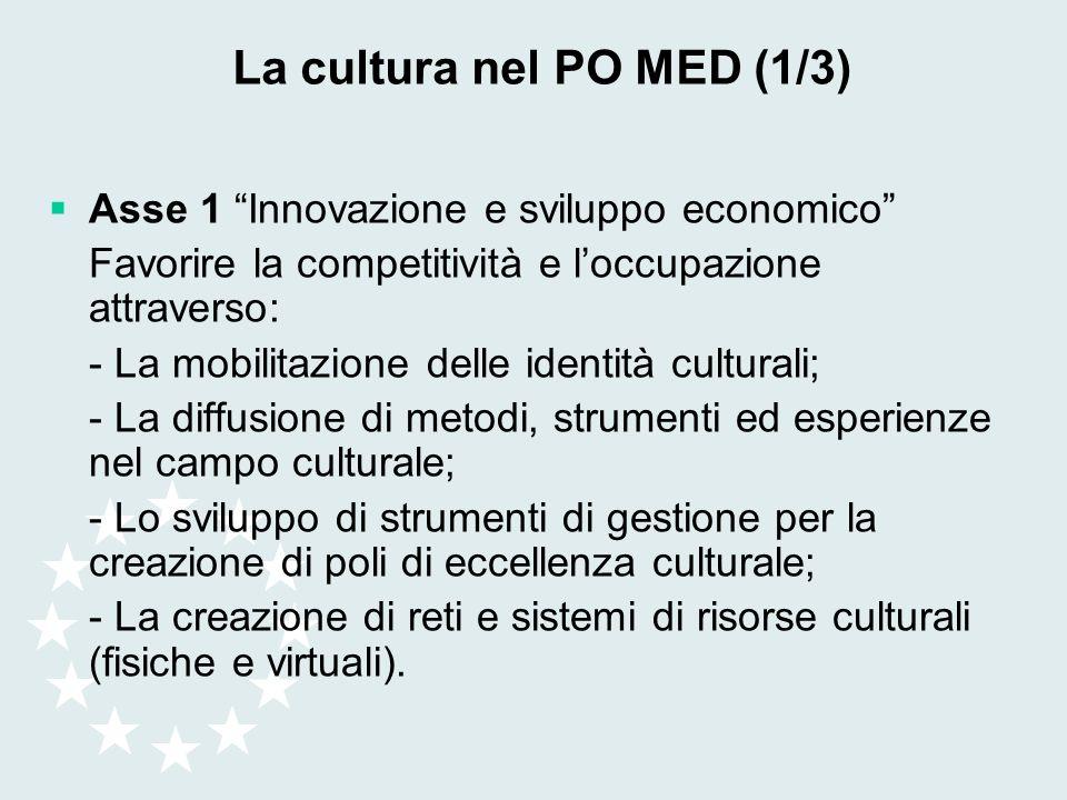 La cultura nel PO MED (1/3) Asse 1 Innovazione e sviluppo economico Favorire la competitività e loccupazione attraverso: - La mobilitazione delle iden