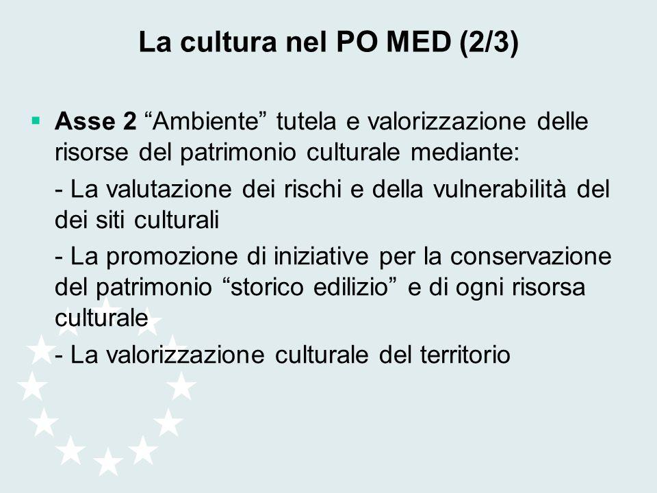 La cultura nel PO MED (2/3) Asse 2 Ambiente tutela e valorizzazione delle risorse del patrimonio culturale mediante: - La valutazione dei rischi e del