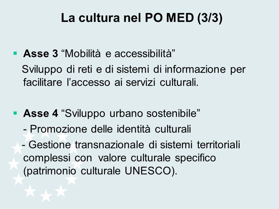 La cultura nel PO MED (3/3) Asse 3 Mobilità e accessibilità Sviluppo di reti e di sistemi di informazione per facilitare laccesso ai servizi culturali