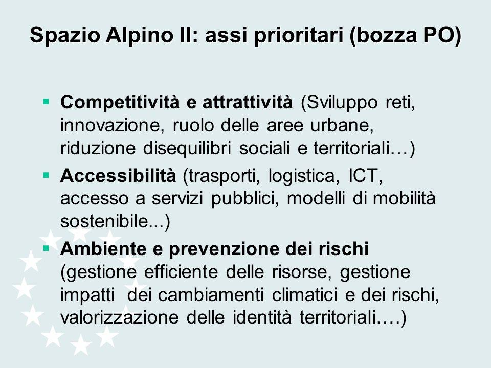 Spazio Alpino II: assi prioritari (bozza PO) Competitività e attrattività (Sviluppo reti, innovazione, ruolo delle aree urbane, riduzione disequilibri