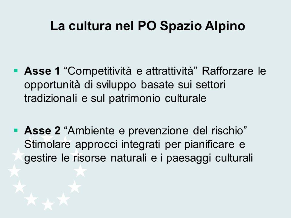 La cultura nel PO Spazio Alpino Asse 1 Competitività e attrattività Rafforzare le opportunità di sviluppo basate sui settori tradizionali e sul patrim