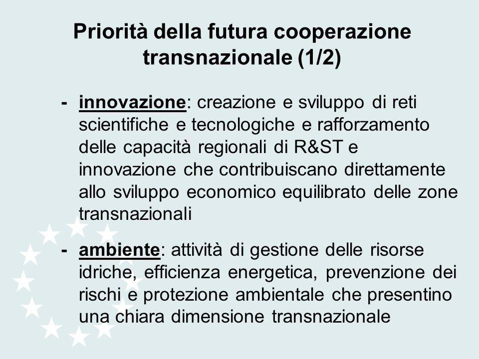 Priorità della futura cooperazione transnazionale (1/2) - innovazione: creazione e sviluppo di reti scientifiche e tecnologiche e rafforzamento delle