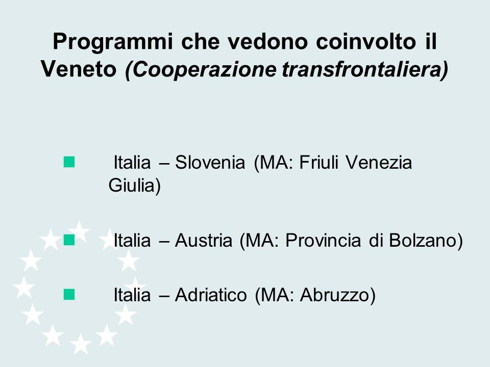 Programmi che vedono coinvolto il Veneto (Cooperazione transfrontaliera) Italia – Slovenia (MA: Friuli Venezia Giulia) Italia – Austria (MA: Provincia