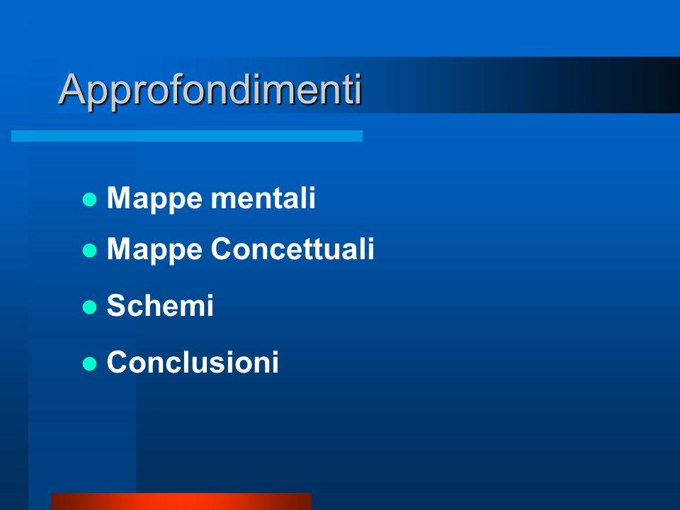 Conclusioni vengono utilizzati per sintetizzare Gli schemi: