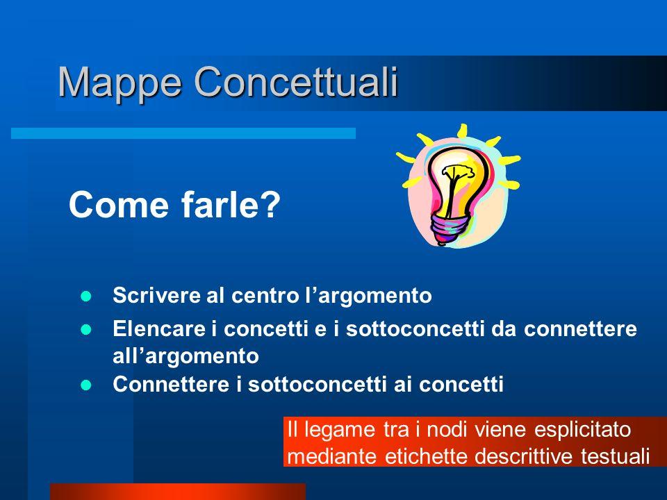 Mappe Concettuali Cosa sono? Connessione/Relazione di tipo reticolare di concetti con luso di verbi e/o connettivi