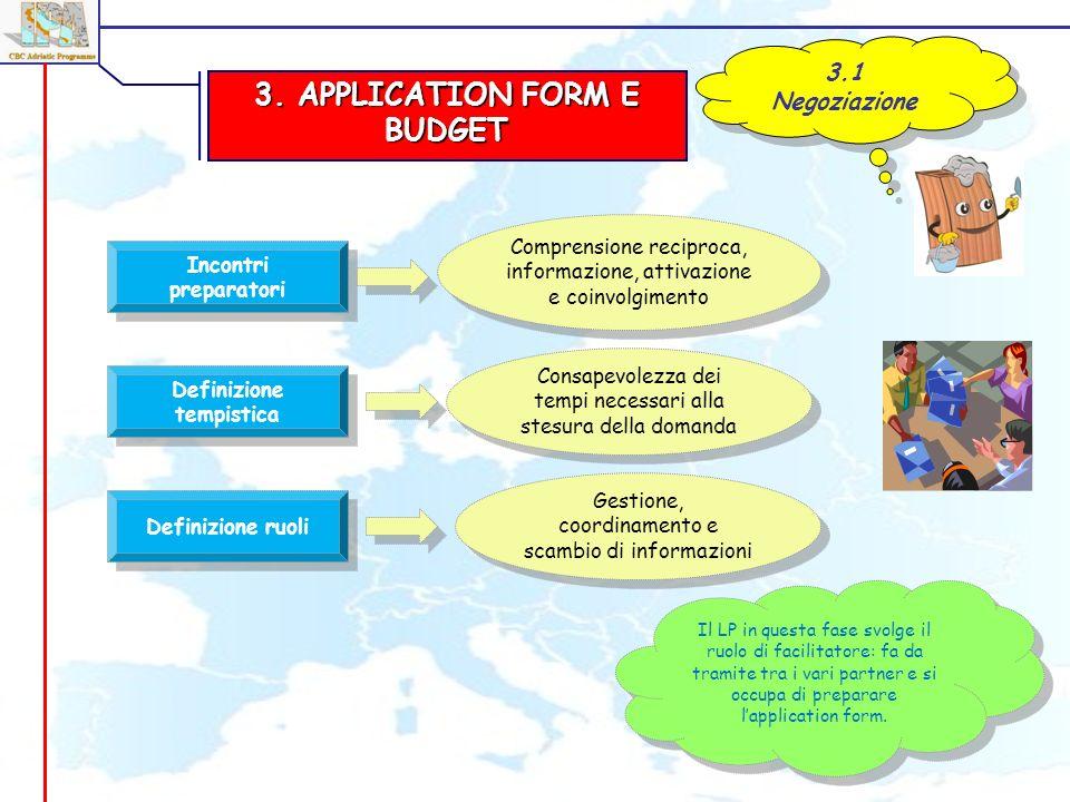 3. APPLICATION FORM E BUDGET 3.1 Negoziazione Incontri preparatori Comprensione reciproca, informazione, attivazione e coinvolgimento Definizione temp