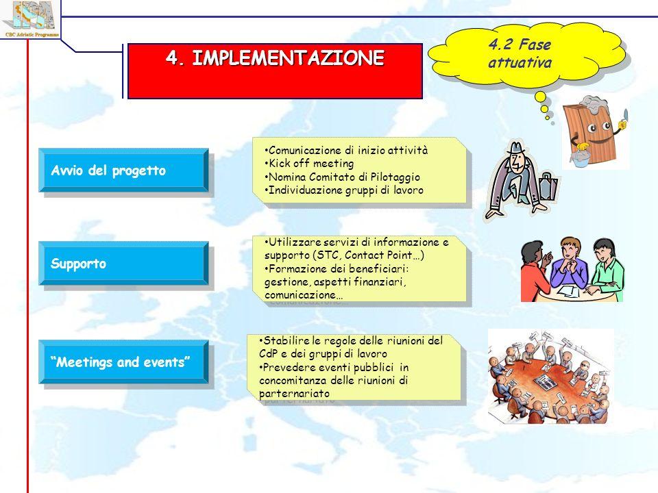 4. IMPLEMENTAZIONE 4.2 Fase attuativa Avvio del progetto Supporto Comunicazione di inizio attività Kick off meeting Nomina Comitato di Pilotaggio Indi