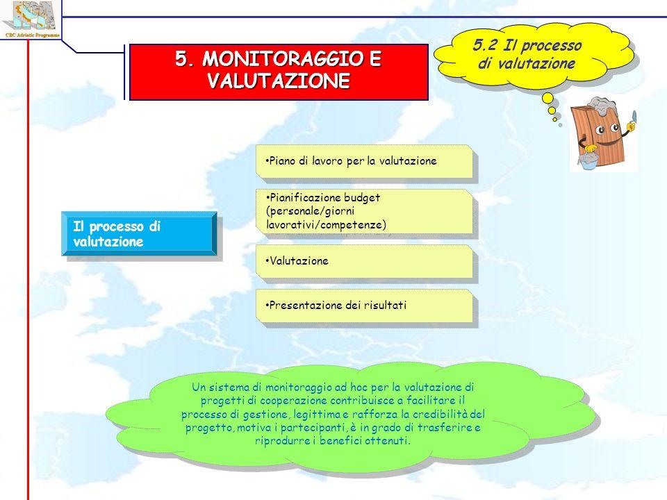 5. MONITORAGGIO E VALUTAZIONE 5.2 Il processo di valutazione Il processo di valutazione Piano di lavoro per la valutazione Un sistema di monitoraggio