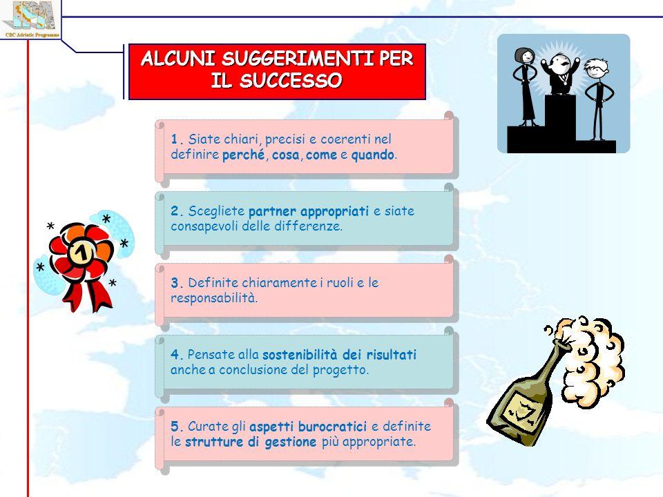 ALCUNI SUGGERIMENTI PER IL SUCCESSO 1.