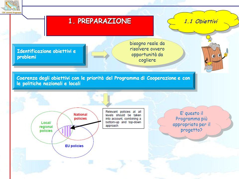 1. PREPARAZIONE Identificazione obiettivi e problemi 1.1 Obiettivi Coerenza degli obiettivi con le priorità del Programma di Cooperazione e con le pol