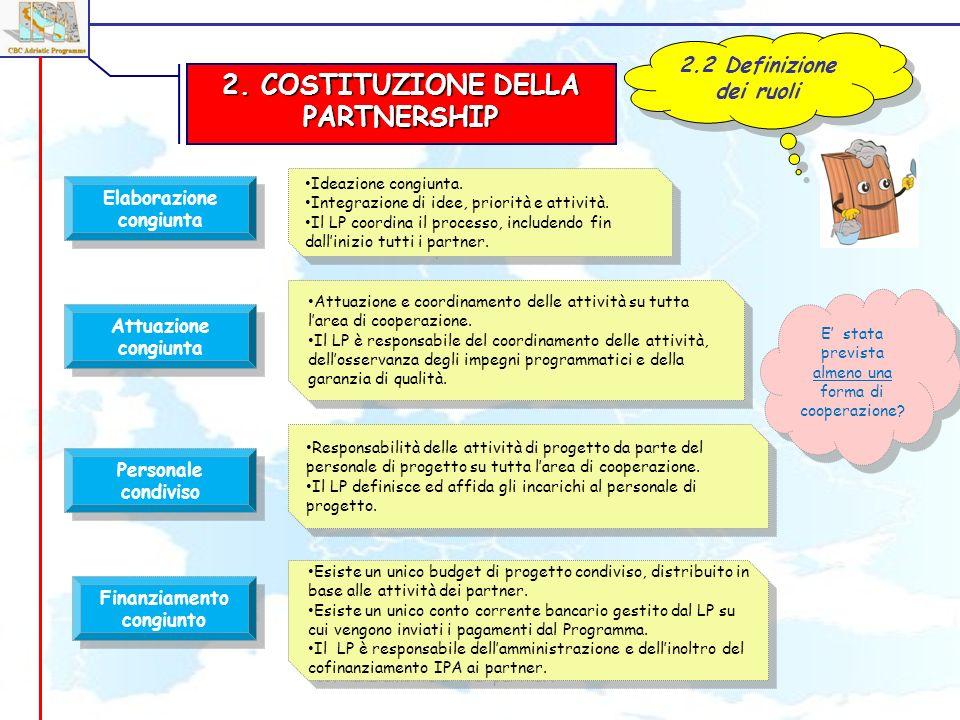 2. COSTITUZIONE DELLA PARTNERSHIP 2.2 Definizione dei ruoli E stata prevista almeno una forma di cooperazione? Elaborazione congiunta Attuazione congi