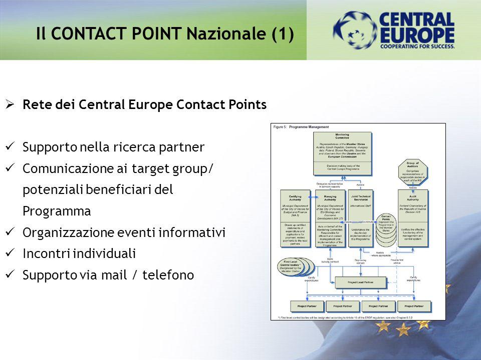 Il CONTACT POINT Nazionale (1) Rete dei Central Europe Contact Points Supporto nella ricerca partner Comunicazione ai target group/ potenziali benefic