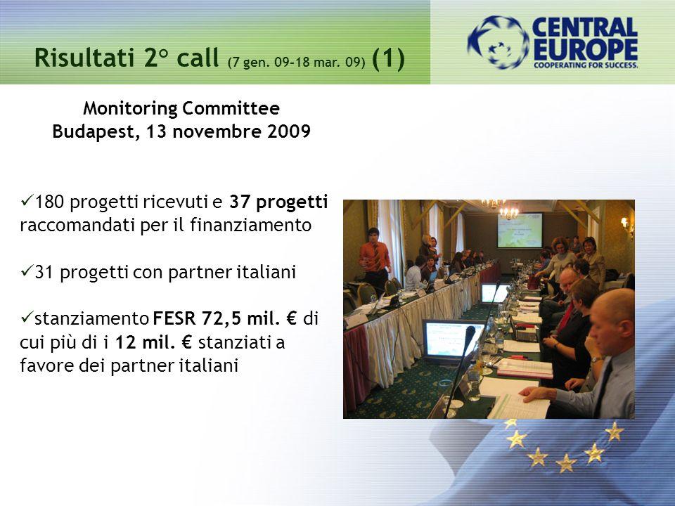 Risultati 2° call (7 gen. 09-18 mar. 09) (1) Monitoring Committee Budapest, 13 novembre 2009 180 progetti ricevuti e 37 progetti raccomandati per il f