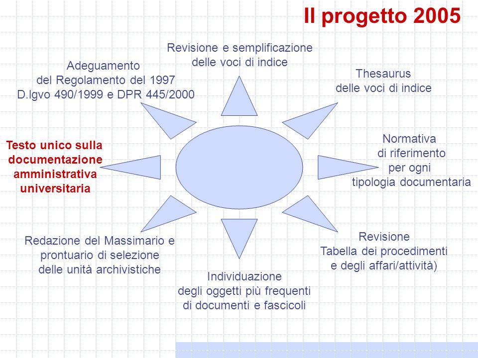 Gianni Penzo Doria Cosa manca al sistema archivistico universitario nazionale? Adeguamento del Regolamento del 1997 alla normativa sui beni culturali